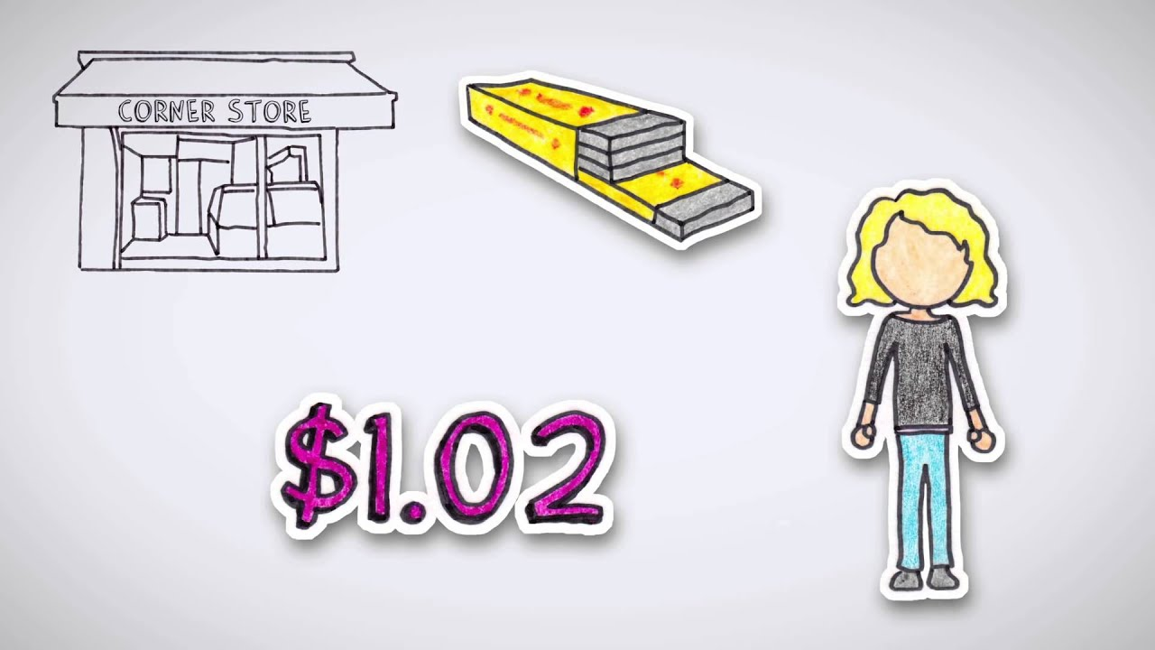 Explaining Inflation by Wall Street Survivor - YouTube