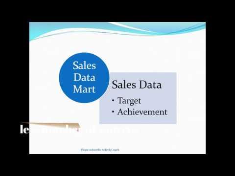 Data Mart|Data Mart Tutorial|Data Mart Architecture|Data Mart In Data Warehouse