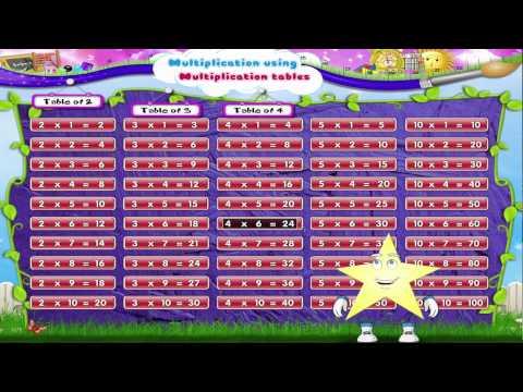 Learn Grade 2 - Maths - Multiplication Using Multiplication Tables