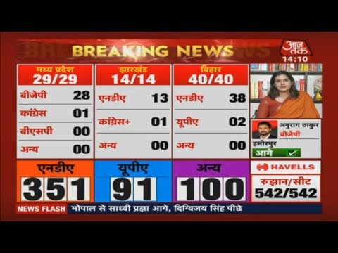 Election Results 2019 LIVE | Priyanka Chaturvedi: Congress Should Introspect After Massive Defeat
