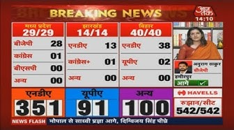 Election Results 2019 LIVE | Priyanka Chaturvedi: Congress Should Introspect After Massive Defeat