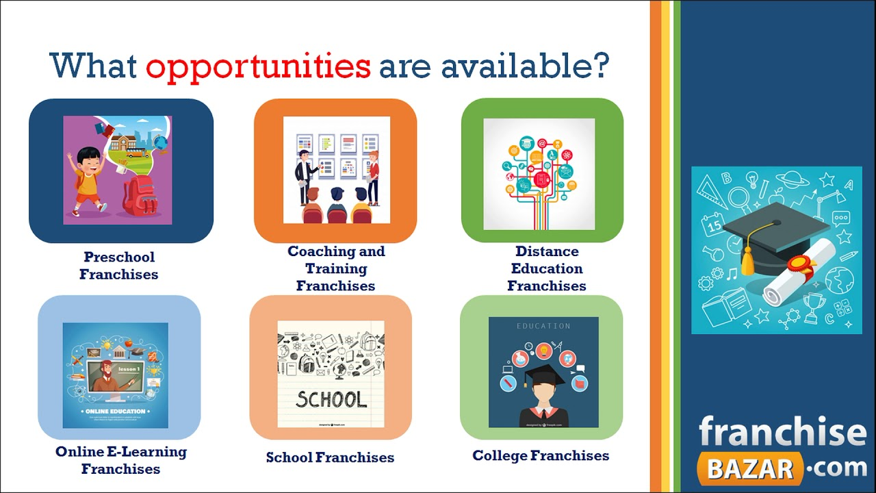 Education Business Franchises In India