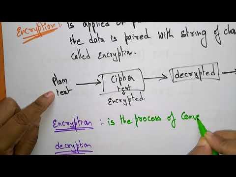 Cloud Security | Encryption | Cloud Computing | Lec-22 | Bhanu Priya