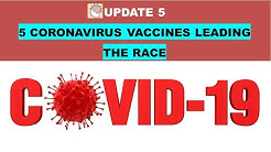 COVID 19 Update 5: These Five Coronavirus vaccines are leading the race !
