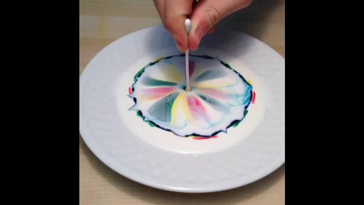 milk food coloring and dish soap experiment | Food Recipe