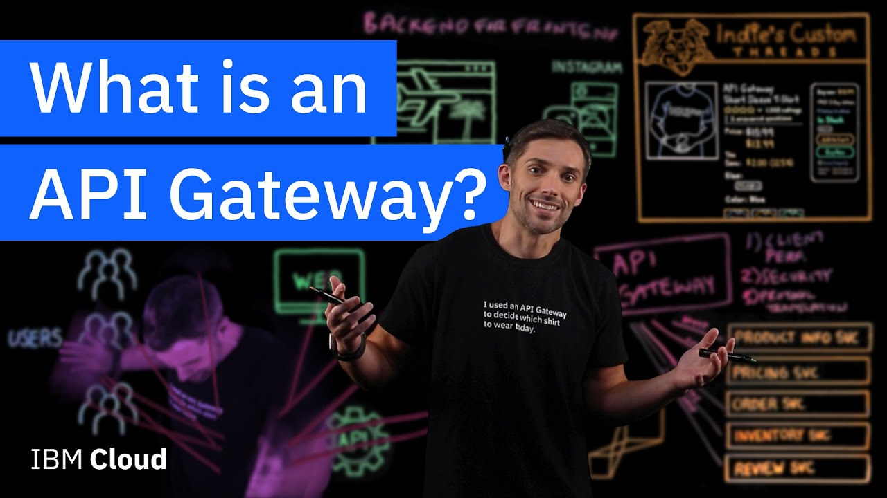 Download What is an API Gateway?