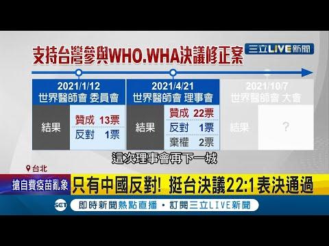 中國獨自反對無效!世界醫師會壓倒性票數挺台加入WHO...防疫成績被世界看到..|記者吳承斌 向敦維|【LIVE大現場】20210421|三立新聞台