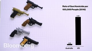 How Australia's Gun Control Experiment Worked