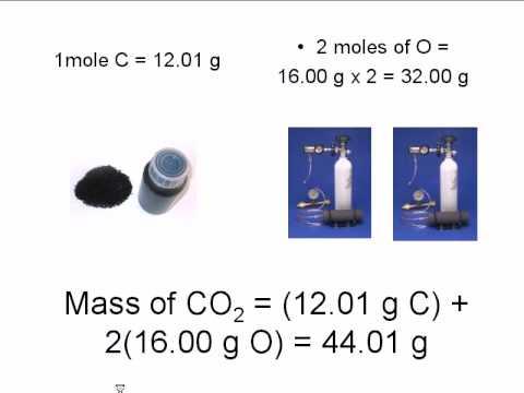 Chem Q&A: Molar Mass
