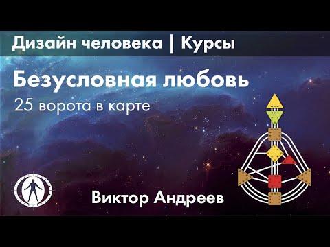 ЛЮБОВЬ В КАРТЕ РОЖДЕНИЯ ДИЗАЙНА ЧЕЛОВЕКА ► Астродизайн