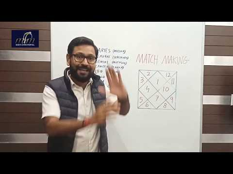 vedic astrology free match making