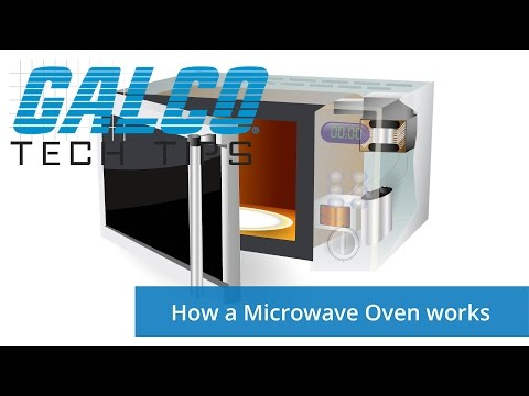 How a Microwave Oven works - A Galco TV Tech Tip