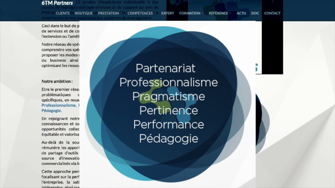 "Les formations pros ""Performance & Harmonie"""