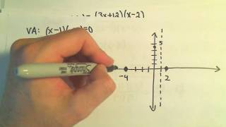 Graphing a Rational Function - Example 1
