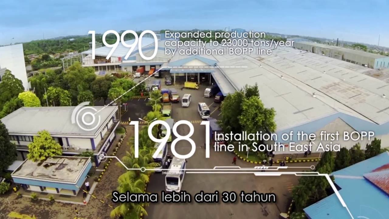 Download Argha Video Profile (Indonesian Subtitled)