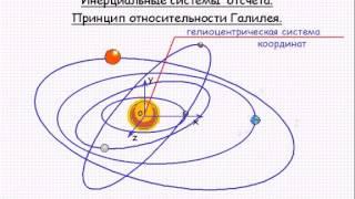 Инерциальные системы отсчета  Принцип относительности Галилея  Механика  Урок 13