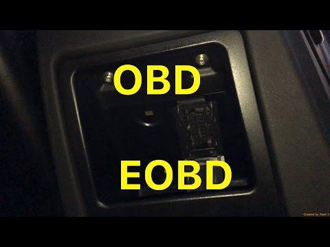 BMW 5-Series OBD / EOBD Diagnostics Port Location in Car