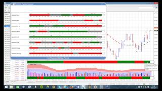 Learn to Scan, Confirm and Trade FOREX using Volume Spread Analysis