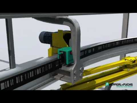 Automotive Assembly - Overhead Conveyor With WCS Position Feedback System