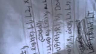 Gta sanadres cheat for ps2