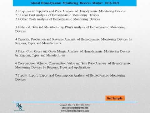 Global Hemodynamic Monitoring Devices Market Analysis Reports to 2021 and Forecasts