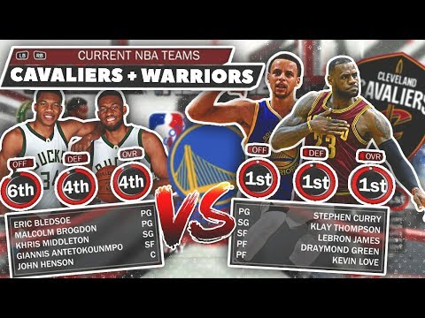 What If The Cleveland Cavaliers & Golden State Warriors COMBINED Into a SUPER TEAM? NBA 2K