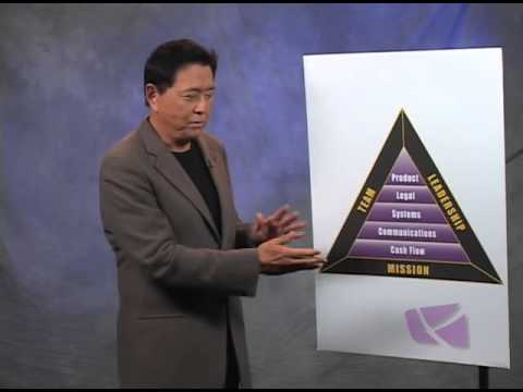 Rich Dad Difference #12 - The BI Triangle