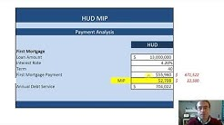 HUD MIP (Mortgage Insurance Premium) Overview
