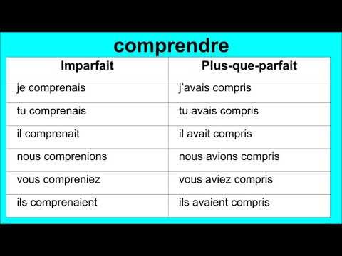 Conjugaison Du Verbe Comprendre Youtube