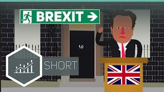 BREXIT – Grundbegriffe der Wirtschaft