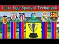 Gambar cover 9 Klub yang Menjuarai Liga Spanyol ~ La Liga Sejak Tahun 1929 s/d 2021