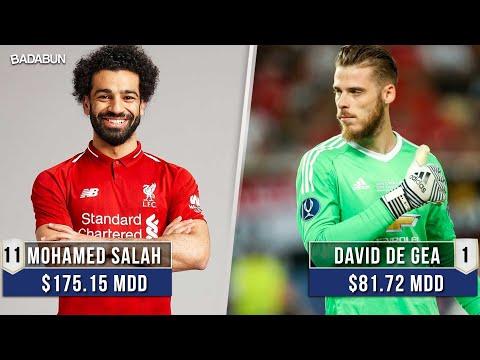 Los 12 jugadores más caros del mundo. La lista ya cambió