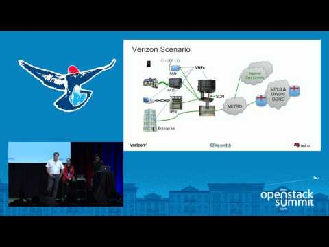 Solving Distributed NFV Puzzle with OpenStack and SDN