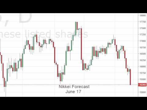 Nikkei Technical Analysis for June 17 2016 by FXEmpire.com