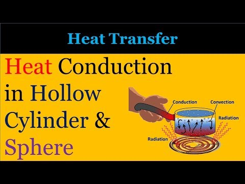 Heat conduction in Hollow cylinder & Sphere l Heat Transfer l GATE 2018 Mechanical