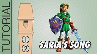 Zelda - Saria
