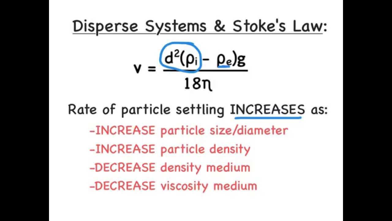 Chemistry. Dispersed systems - what is it 53