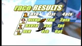 Twisted Edge Extreme Snowboarding | Part 4: Master Competition [N64]