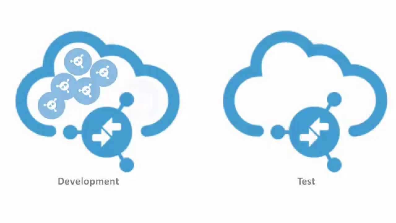 Packaging Integrations with Oracle Integration Cloud Service - YouTube