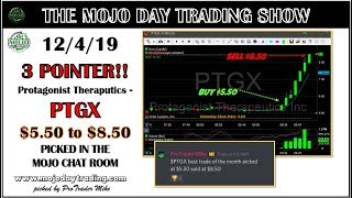 $PTGX 3 Pointer 🏀 The Mojo Day Trading Show