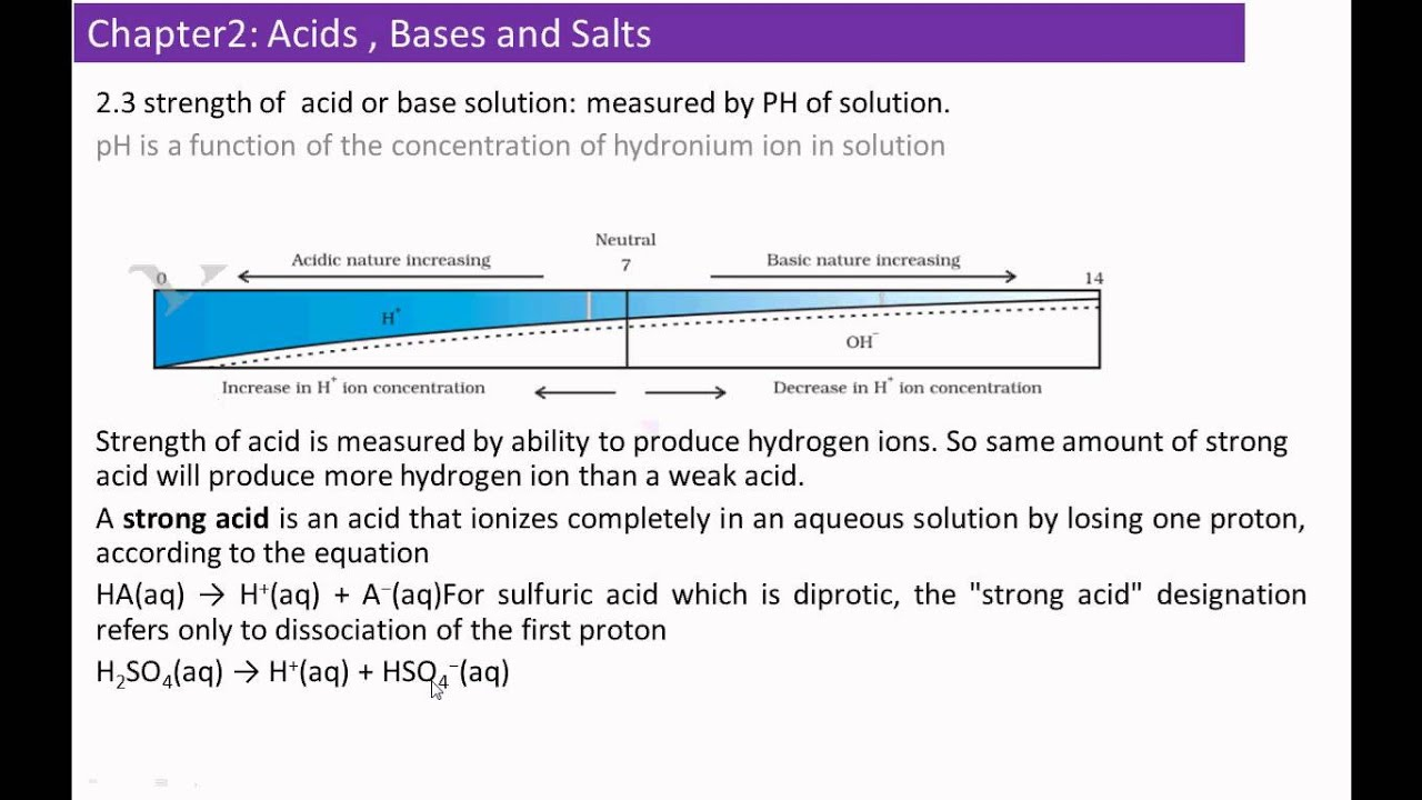10 th class / standard science chemistry chapter2 , Acid Base and ...