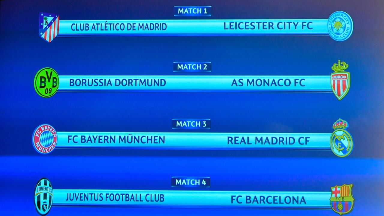 Champions League Draw Quarter Finals 2017 Schedule Les Baux De