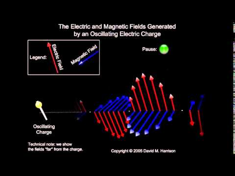 Electric Field of an Oscillating Charge