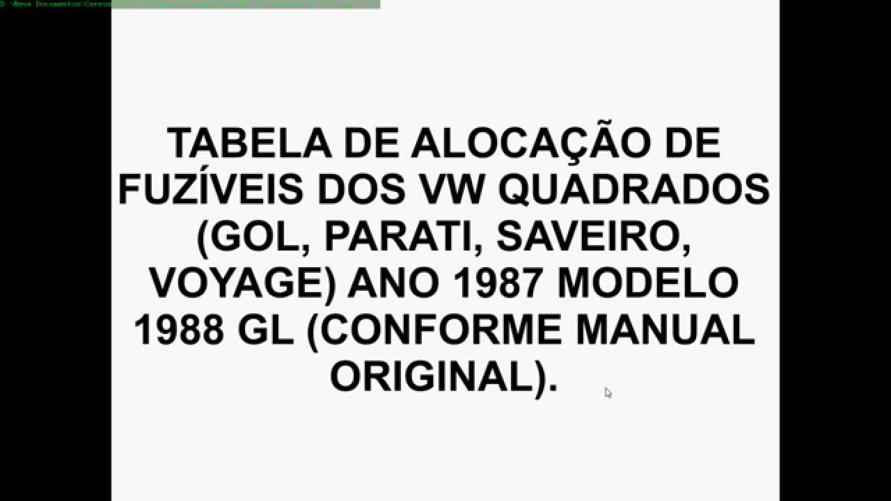 tabela de aloca u00e7 u00e3o e corrente de fus u00edveis dos vw quadrados