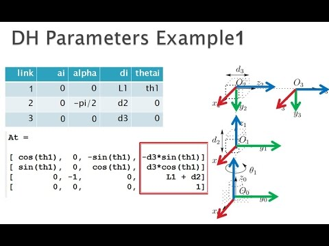 Rebotics 07 Forward Kinematics Example 01  DH parameters   YouTube