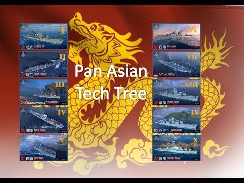 Lets Talk : Pan- Asia Tech tree line