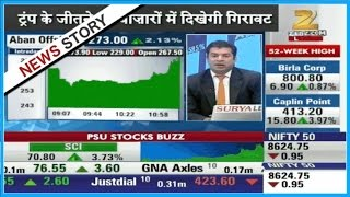 Aap Ka Bazaar | Aban Offshore trading at day's high of 273.50 with rise of 2.4%