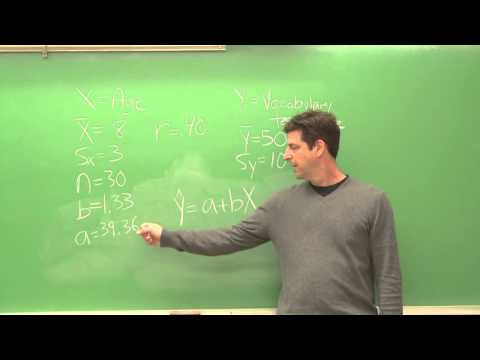 Regression: Calculating regression equation, intercept, predicted value of Y