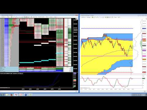 Forex trading with binary options