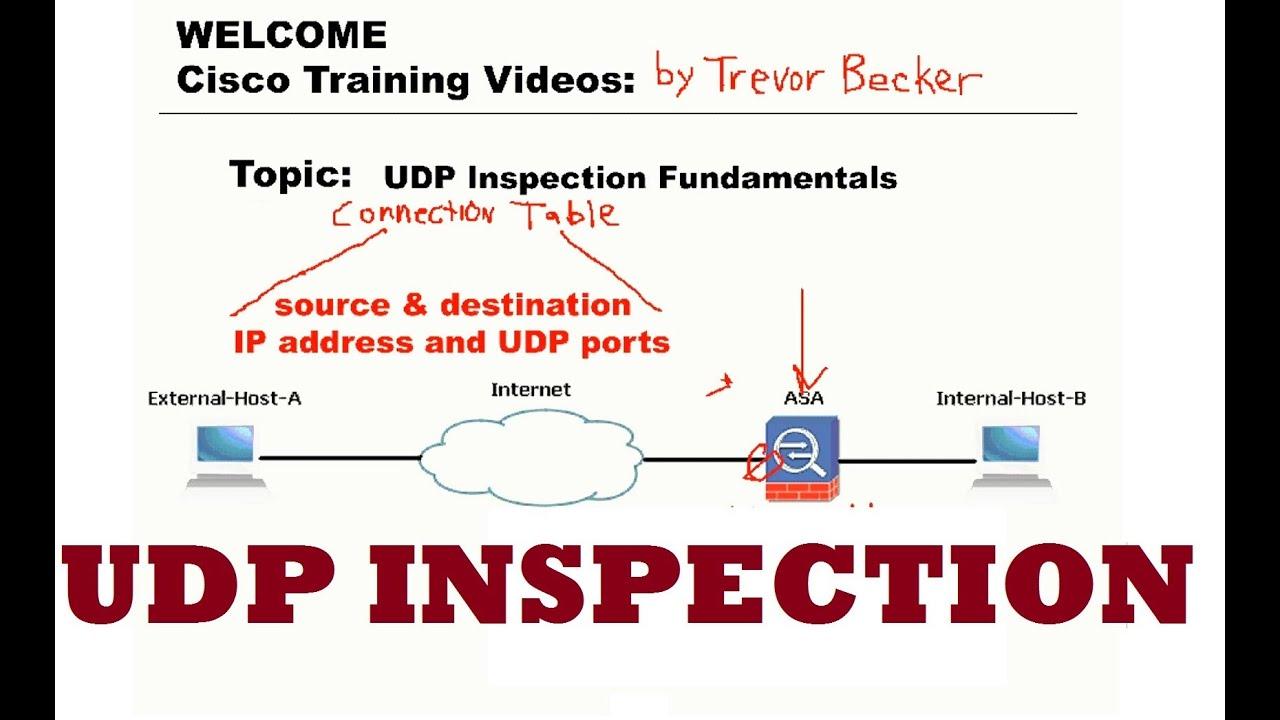 Cisco Security Training